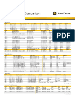 model_comparison equipamentos.pdf