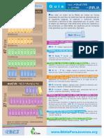 Guia-para-manejar-la-biblia.pdf