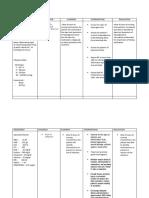CHAPTER 5 Nursing Care Plan