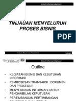 Bab 02 Tinjauan Menyeluruh Proses Bisnis.ppt
