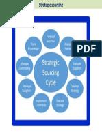 Strategic Sourcing.pptx