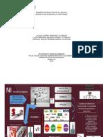 Primera Entrega Proyecto Grupal
