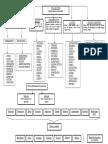 tipos de textos comunicativosTipologia_textual.pdf