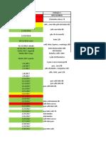 Tabela alimentar