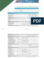 Guia precios 2017-2005 completa
