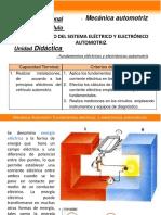 CLASE 2016 - 1 COMO GENERAL ENERGIA IMPRIMIR.pptx