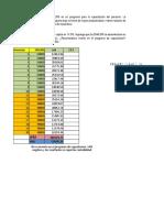 Examen de Gestion Financiera