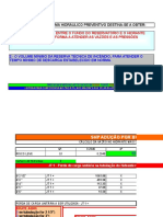 Modelos de SHPc