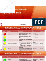 Inner Manado Gladiator Improvement & Readiness v1, 5 March 2013