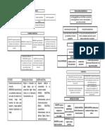propiedad intelectual mapa
