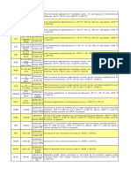 Valves Material.pdf