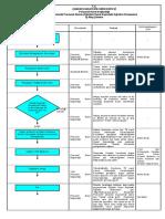 7-Akademik Personel Atama (Öğretim Üyesi Dışındaki Öğretim Elemanları) İş Akış Şeması.pdf