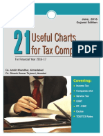 Charts for tax compliance.pdf