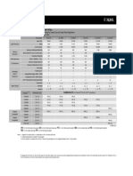 Artix7 Product Table