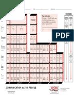 Communication-Matrix-Profile.pdf