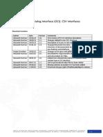 Icecat CSV documentation ver 1.9.pdf