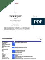 Biotech Valuation Model