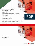 - Clase N°2 , 3, 4 COMPETENCIAS DE EMPLEABILIDAD