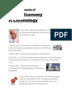 Landmark Events of Indian Economy
