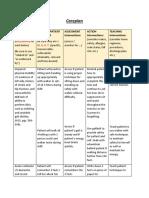 careplan for e-portfolio
