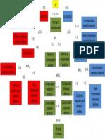 blood gas.pdf