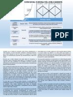Disertación Final Innovación Social vs Doble Diamante