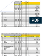 New Style Punch Chart &  Inventory - Revised - 2010-2011 IBC - PDF