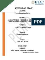 FHS1_TAREA1_GUFLP.pdf