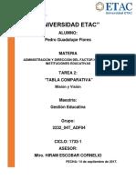 FHS2_TAREA1_GUFLP.pdf