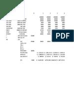 Ejercicio 3 Del Examen Parcial de Finanzas II (5)