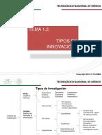 1.2._Tipos_de_innovacion