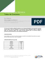 IT - Consumos Caudal