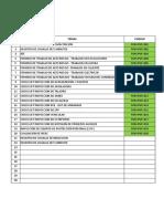 Registros de Formatos SST