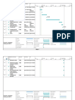 Cronograma_desarrollo de Software Para Equipos Moviles_minde