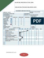 Diagrama de Analisis Del Proceso Actual