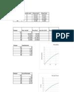datos de laboratorio de calcinacion de caliza