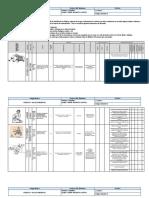 Caso Practico Matriz de Peligros - Virtual Elmer (2)