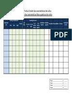 Aula prática solos.pdf