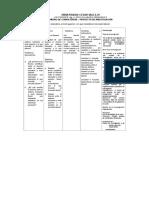 matriz-de-consistencia-UCV.doc