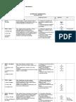 ROMANA Cls 6 Planificare 2017-2018 Factfile