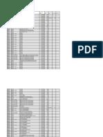 Responsive Documents Farmland ES
