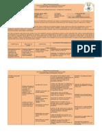 Plan Anual Ciencias Sociales II