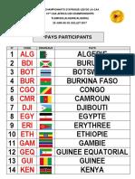 Pays Participants Championnat Afrique u20 Tlemcen 2017