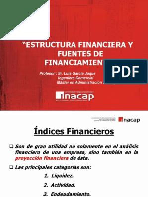 Indices Financieros Capital De Trabajo Business