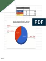 Elecciones 2017 Alcalde Escolar Resultados