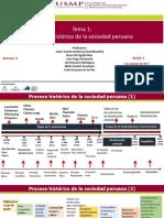 SEMANA 01. Proceso histórico peruano.pptx