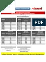 tabela sindecombares