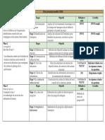A2fiche modèle.pdf