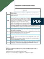 Cuadro Comparativo Normatividades Aplicadas a Medios de Transporte