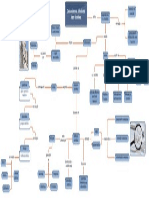 Metcient Po t07 c02 150 Mapa Conceitual Cap 1 Rrvf